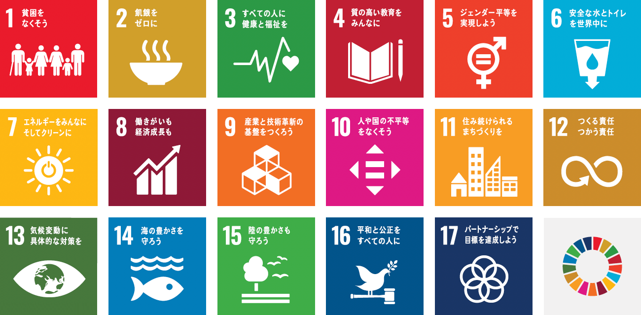 SDGsのGOAL14「海の豊かさを守ろう」
